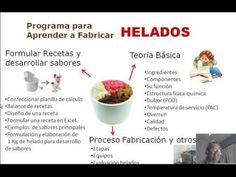Curso: Como aprender a fabricar helados artesanales. Información