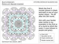 "Crochet Granny Square ""Free crochet patterns designed by Suvi. Motifs Granny Square, Granny Square Pattern Free, Granny Square Crochet Pattern, Crochet Diagram, Afghan Crochet Patterns, Crochet Chart, Crochet Squares, Crochet Granny, Crochet Motif"