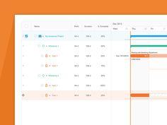 Clarizen Gantt Chart designed by Johan Gren. Web Design, Gantt Chart, Ui Kit, App Ui, Data Visualization, Time Management, Schedule, Bar Chart, Maps