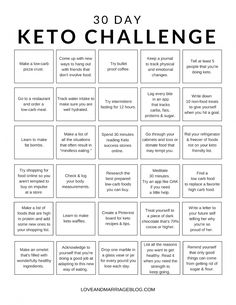 Keto Diet Challenge: How to Lose Weight Faster on Keto Diet. How to Lose Weight on a Keto Diet Challenge. Lose Weight Fast on a Keto Diet Keto Diet Guide, Keto Food List, Keto Diet Plan, Diet Meal Plans, Food Lists, 7 Keto, Keto Vs Low Carb, Keto Diet Grocery List, Free Keto Meal Plan