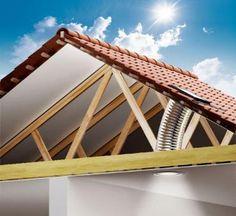 Velux, Fénycsatorna profilos tetőhöz TWF014
