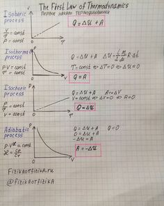 Physics 101, Learn Physics, Physics Formulas, Physics Notes, Physics And Mathematics, Engineering Notes, Engineering Science, Chemical Engineering, Physical Science