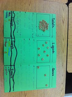 Fun in Fourth Grade: Math ans Science fun!