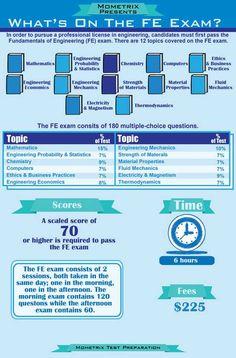 Engineer In Training Exam - Free online resource and Exam ...