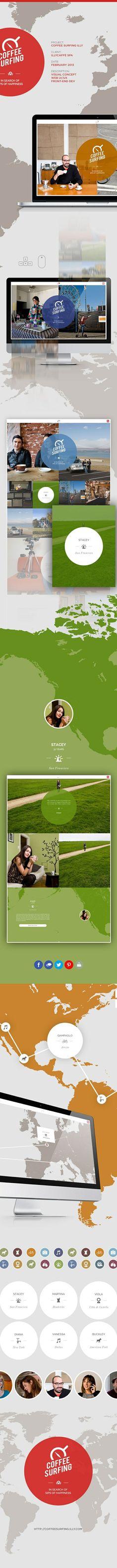 #Webtemplate #Computer #Green