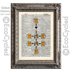 New to EcoCycled on Etsy: Alcohol Molecule with Drinks on Vintage Upcycled Dictionary Page Book Art Print Chemistry Science Geek Chemical Drinking Ethanol Spirits (10.00 USD)