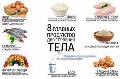 8 главных продуктов для твоего тела