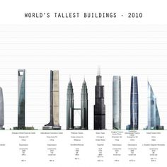 architecture infographics - Google Search