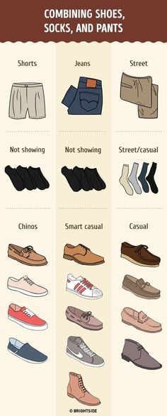 A complete footwear guide for men #menfashioncasual,