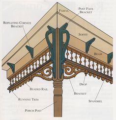 Porch Eave Decorations, creating the third dimension on Victorian porch #Queen Anne #Victorian