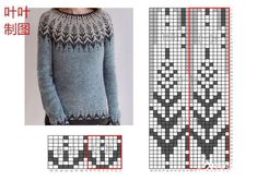 Diy Crafts - 17 trendy knitting patterns free sweater for men for him Crochet Mittens Pattern, Fair Isle Knitting Patterns, Knitting Charts, Knitting Stitches, Knitting Designs, Knitting Yarn, Knit Patterns, Knit Crochet, Punto Fair Isle