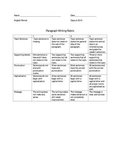 Three paragraph expository essay rubric