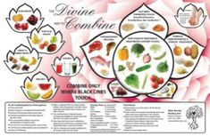 healthy food combination