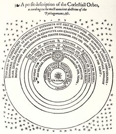 Thomas Digges | A Perfit Description of the Caelestial Orbes (1576) | Digges decided to abandon the notion of a sphere of fixed stars and instead imagined the stars to be scattered throughout the universe to infinity