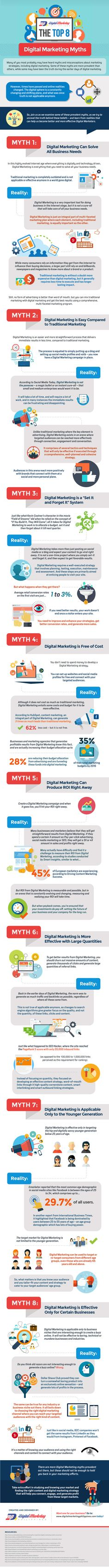 8 #Digital #Marketing Myths You Should Ignore #Infographic