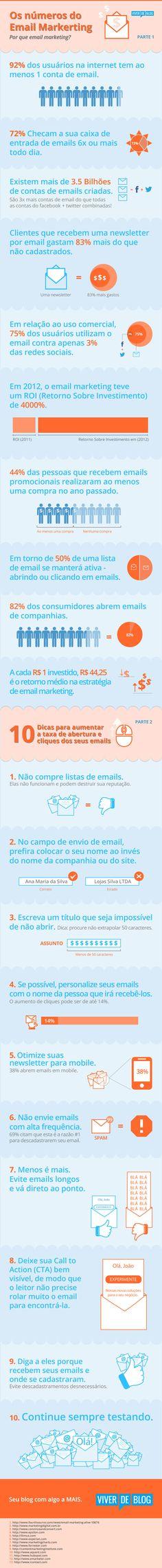 Infográfico: Email Marketing Tudo o que Você Precisa Saber sobre Email Marketing