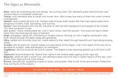 Zodiac as Mermaids