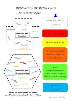 DEFI : ateliers de résolution de situation-problème