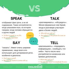 English Speaking Practice, Learn English Grammar, English Writing Skills, English Phrases, Learn English Words, English Vocabulary Words, English Lessons, Teaching English, English Time