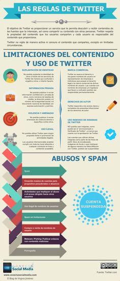 Una infografía en español que nos enseña las reglas básicas que todo usuario de la red social Twitter debe cumplir, si no quiere ver suspendida su cuenta.