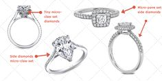 Do's and Don'ts of your New Engagement Ring