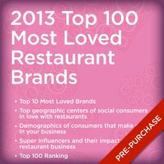 2012 Top 100 Most Loved Restaurant Brands Report Restaurant Branding, Restaurant Design, Sentiment Analysis, Industry Research, Cafe Me, Books To Read, The 100, Food Service, Love