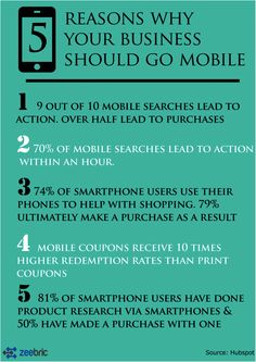 5 Reasons Your Business Should Go Mobile #mobilemarketing