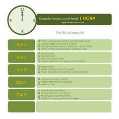 Sabe quando você só tem 1 hora para organizar sua casa por dia? Otimize seu tempo!