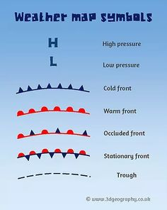 Diagrams that give information and help you to learn about the Geography topic of weather Weather Science, Weather And Climate, Pilot Lessons, Weather Lessons, Weather Worksheets, Map Symbols, Weather Words, Aviation Training, Geography Lessons