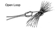 Rigging Yarn and Dry Fly Indicators | MidCurrent