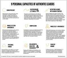 Nice selection of ideas for leadership