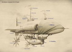 How to fly a steampunk airship