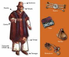 El Gaucho - Informacion of atuendos.