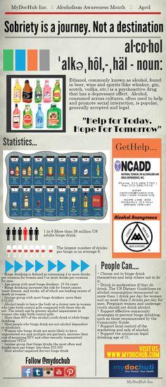 Alcohol Awareness Month Infographic | MyDocHub Health Statistics