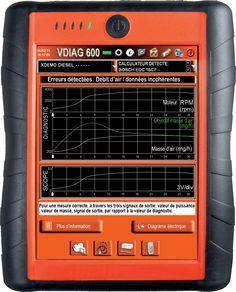 1000 images about valise diagnostic professionnel pour for Garage diagnostic auto