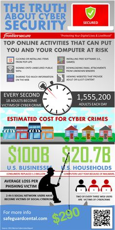 For Cyber Security Awareness Month: The Truth About Cyber Security! #NCSAM