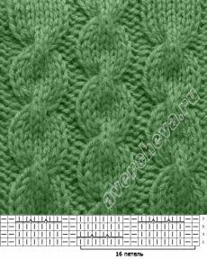узор 106 выпуклая коса из 6 петель | каталог вязаных спицами узоров