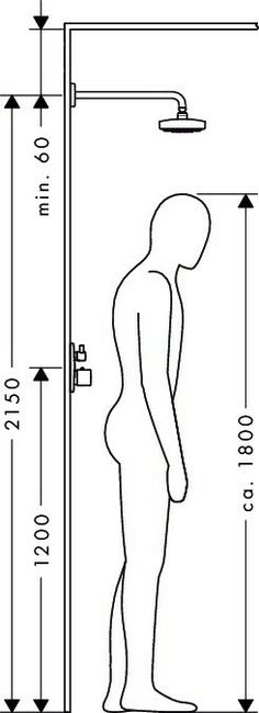 Shower dimensions