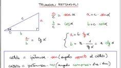 Risultati immagini per trigonometria triangolo