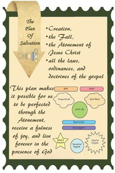 Didi @ Relief Society: YW February - The Plan of Salvation - handout