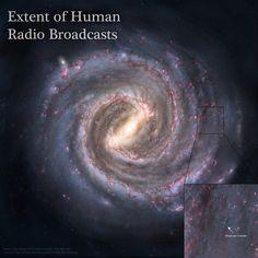 Programas de radio han alcanzado un diámetro de 200 años luz fuera de la tierra, vistos a escala en la galaxia de la Vía Láctea. De acuerdo con la novela de ciencia ficción de Carl Sagan, Contact, el discurso de Hitler en los mítines de Nuremberg podría haber sido la primera señal de radio lo suficientemente fuerte que la capten extranjeros.
