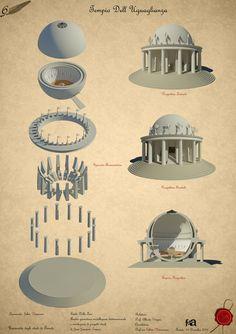J.J. Lequeu - 18th century - Tempio dell'Uguaglianza, assonometrie e prospettive - digital reconstruction 2012