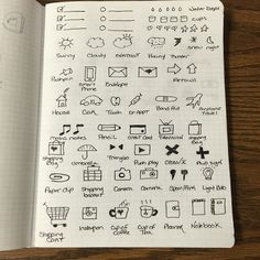 The Bullet Journal - Community - Google+