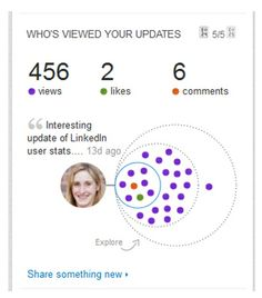 New LinkedIn feature to monitor engagement on your status updates