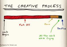 The Creative Process, shared by the Nutter Crew.