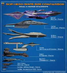 A while ago, i made a Starship Comparison for most of the larger size SciFi-Hero ships, such as the Galactica, the Andromeda Ascendant, Star Treks Galax. SciFi Hero Ship Size Comparison- Small and Midsize Star Trek Tv, Star Trek Ships, Star Wars, Stargate Ships, Spaceship Art, Spaceship Design, Starfleet Ships, Babylon 5, Sci Fi Spaceships