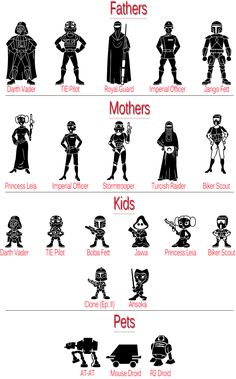 decals and stickers | CUSTOM STAR WARS FAMILY STICKER FIGURE CAR WINDOW BIKE BOAT LAPTOP ...