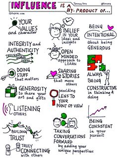 "Tanmay Vora on Twitter: """"Real Influence"" is a By-Product of... https://t.co/1yUx34Yyj9 #leadership #sketchnote (Reprise) https://t.co/k5w8PaAqWX"""