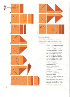 ME+magazine+folded+books.jpg 1,163×1,600 pixels