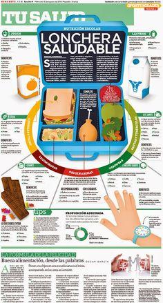 Lonchera saludable #escuela #alimentacion                              …